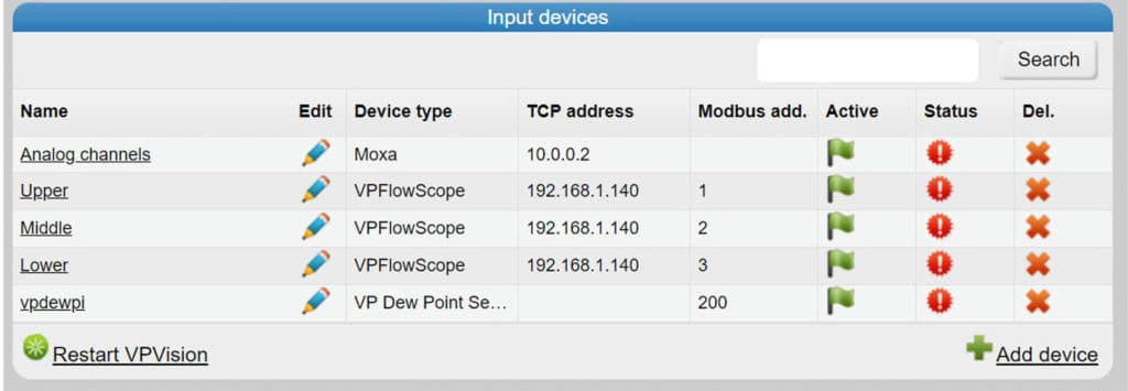 Devices overview page VPVision
